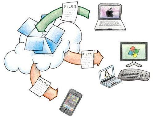 cloud storage cartoon graphic