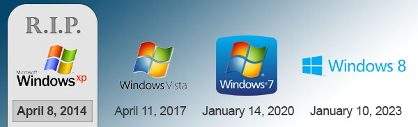 old versions of windows, lack of long term support options