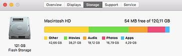 mac storage, movies, audio, photos, apps, from breathing new life into an old mac